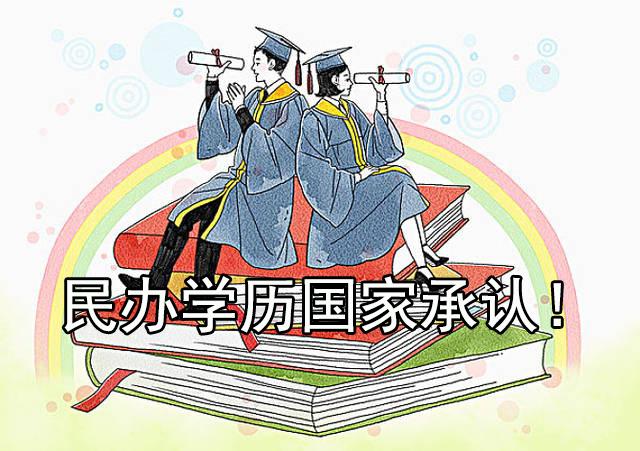 自考民办大学