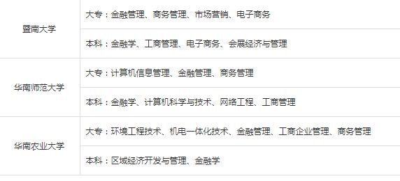 <a href=http://www.zxks.org/zikaozhuanye/ target=_blank class=infotextkey>自考专业</a>